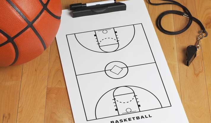 Best Basketball Training and Coaching Equipment