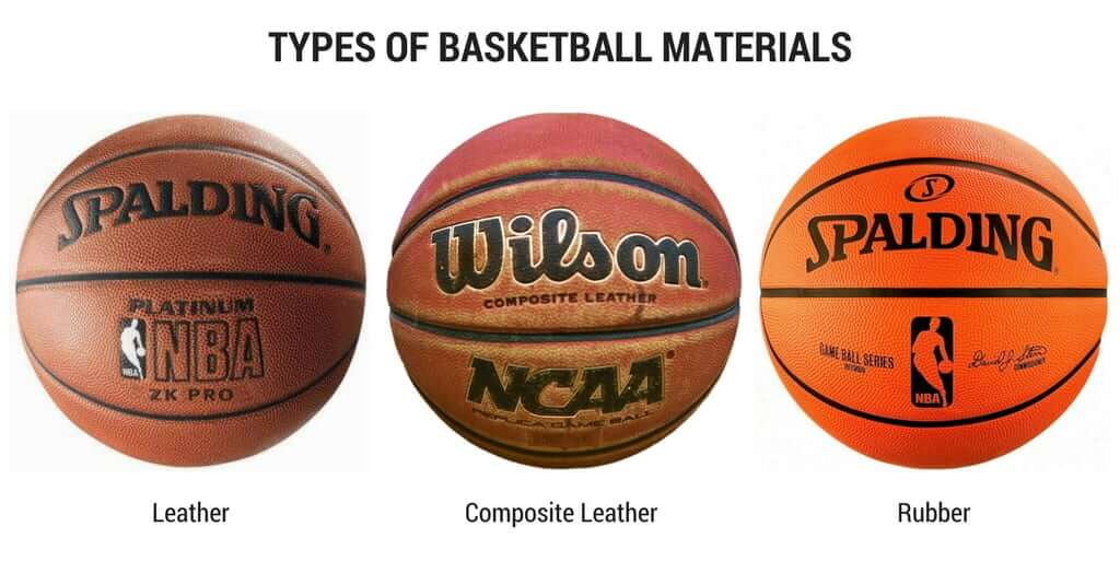 Picking the size of a basketball is very simple if you have the knowledge of the right basketball for you.  Factors like who will be using the basketball and the kind of court it will be played on will help you determine the basketball size that is the best fit for you.  Choosing the right size of the basketball for either you or your child is best done when you put the age group into consideration.  That would be utterly wrong; you should know that there are different sizes of basketball suited for every age group.  Mini Basketball First is the mini basketball which is a perfect recreational basketball, with a circumference of just 22 inches and weight of 8-12 oz, it helps promote proper handling and eye coordination.  Kids Basketball The size 5 ball which is the smallest size is considered suitable for young children below the age of 10, preferable for children between the age of 4 to 9 years. It has a circumference of 27.5 inches and weight of 18-20 oz.  Their small hands can comfortably fit around this size of the ball, and it has a perfect weight that allows for easy ball control. Although if you have a child who is under 11 but has a larger than average hand span of children his age, then you can opt for a slightly bigger ball.  Transition Basketball For children aged 11 and above, this is the intermediate size basketball and it is preferable for children between the age of 11-15 years, the size 6 ball is the correct basketball size for them.  This size of ball measures 28.5 inches in circumference and weighs 20 oz. This ball is used in competitions for young adult males and females in high school, college and even in some professional games.  It is a perfect transition ball for both young male and female teens who are gradually becoming adults.  Official Basketball Size Finally the size 7 ball, which is the official basketball size with 29.5 inches in circumference and a weight of 22 oz which is the legal National Basketball Association (NBA) basketball size 