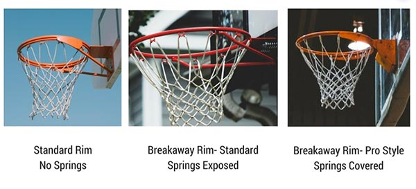 Types of Portable Basketball Rim